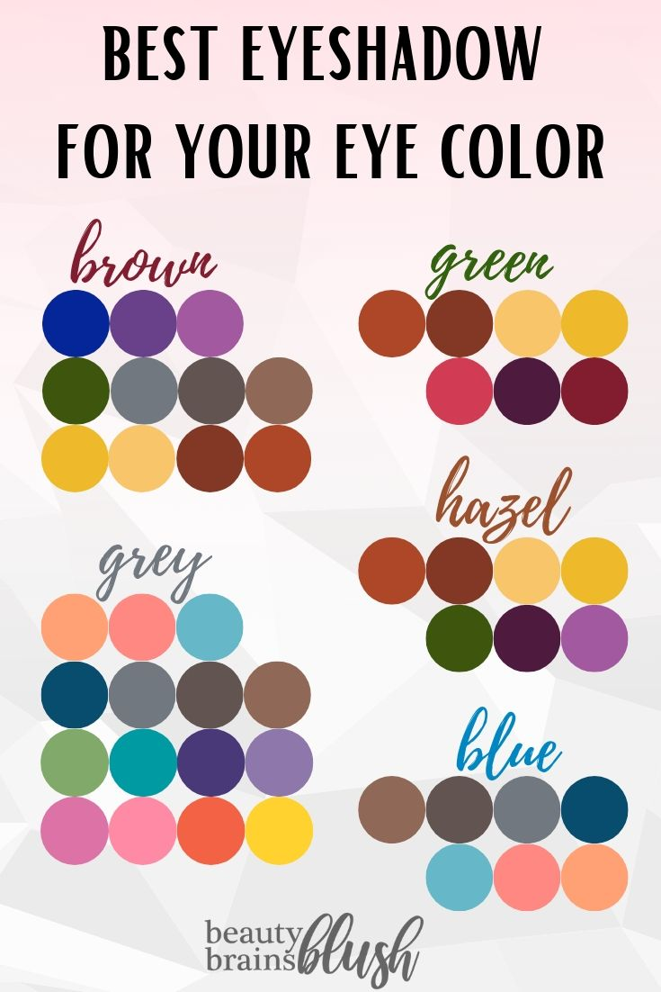 The very best eyeshadow for every eye color! Whether you have green, blue, brown, hazel, or grey eyes, we have you covered. There are even suggestions for the best eyeshadow palettes based on your eye color!! Check it out on beautybrainsblush.com