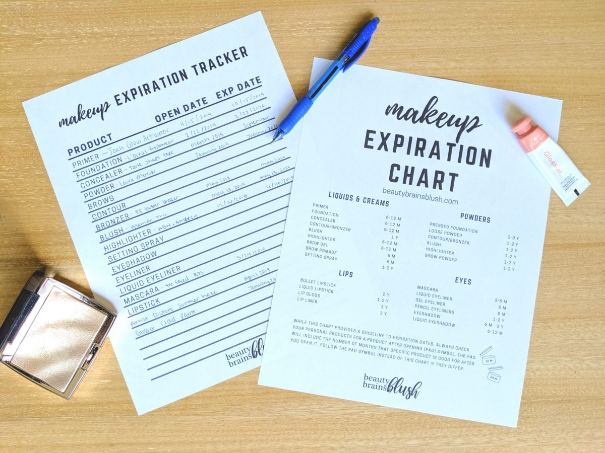Makeup Expiration Chart and Tracker - FREE Printable Download
